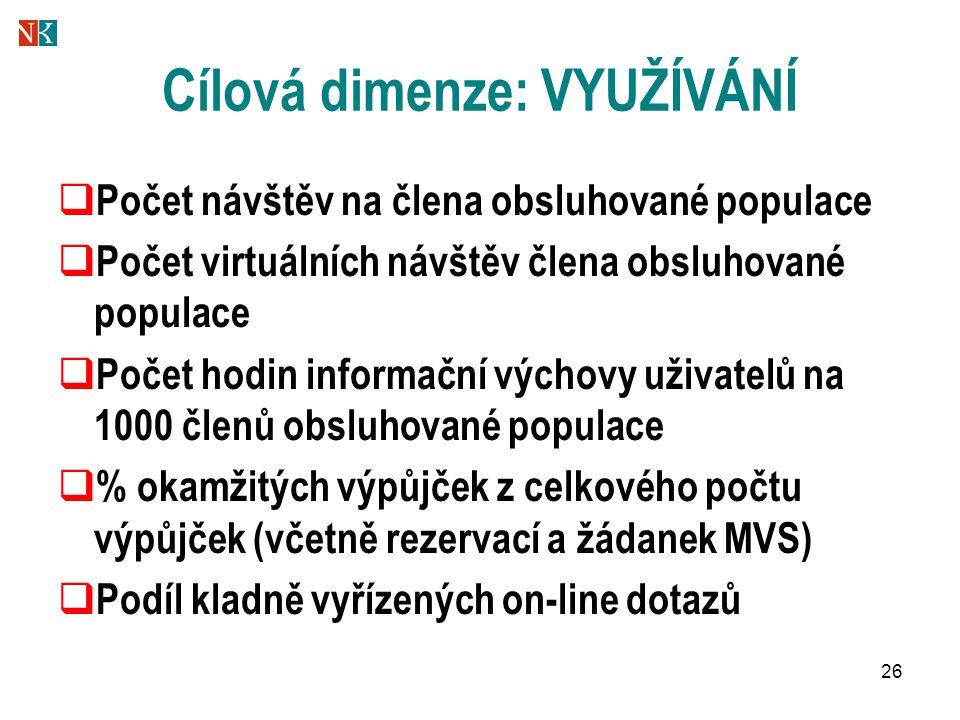 26 Cílová dimenze: VYUŽÍVÁNÍ  Počet návštěv na člena obsluhované populace  Počet virtuálních návštěv člena obsluhované populace  Počet hodin inform