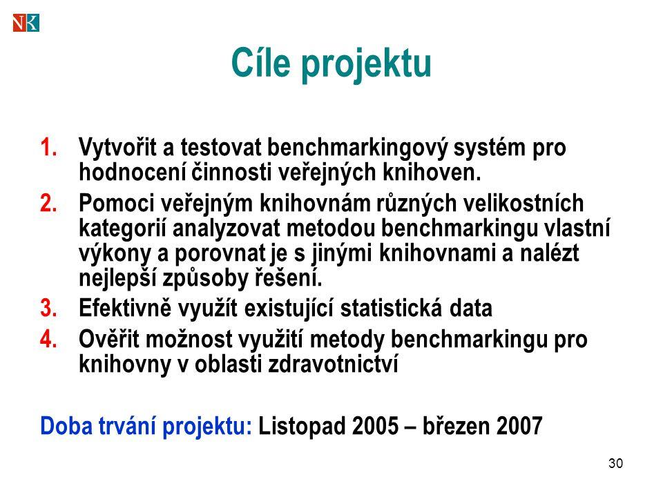 30 Cíle projektu 1.Vytvořit a testovat benchmarkingový systém pro hodnocení činnosti veřejných knihoven. 2.Pomoci veřejným knihovnám různých velikostn