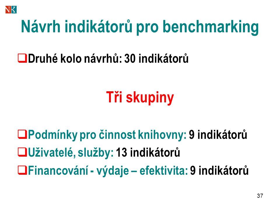 37 Návrh indikátorů pro benchmarking  Druhé kolo návrhů: 30 indikátorů Tři skupiny  Podmínky pro činnost knihovny: 9 indikátorů  Uživatelé, služby: 13 indikátorů  Financování - výdaje – efektivita: 9 indikátorů
