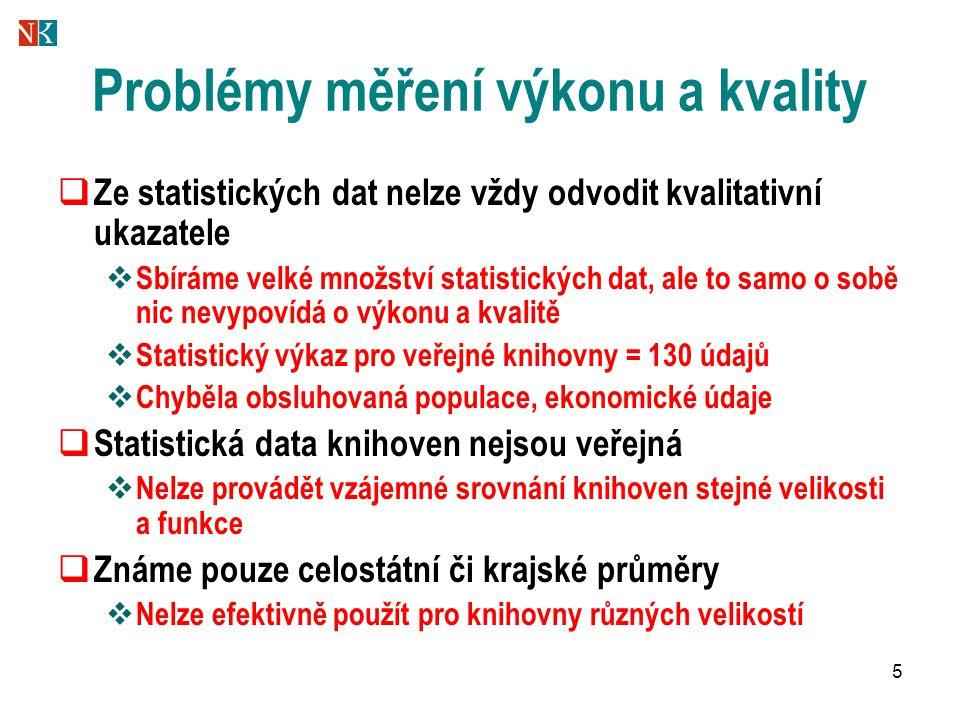 5 Problémy měření výkonu a kvality  Ze statistických dat nelze vždy odvodit kvalitativní ukazatele  Sbíráme velké množství statistických dat, ale to samo o sobě nic nevypovídá o výkonu a kvalitě  Statistický výkaz pro veřejné knihovny = 130 údajů  Chyběla obsluhovaná populace, ekonomické údaje  Statistická data knihoven nejsou veřejná  Nelze provádět vzájemné srovnání knihoven stejné velikosti a funkce  Známe pouze celostátní či krajské průměry  Nelze efektivně použít pro knihovny různých velikostí