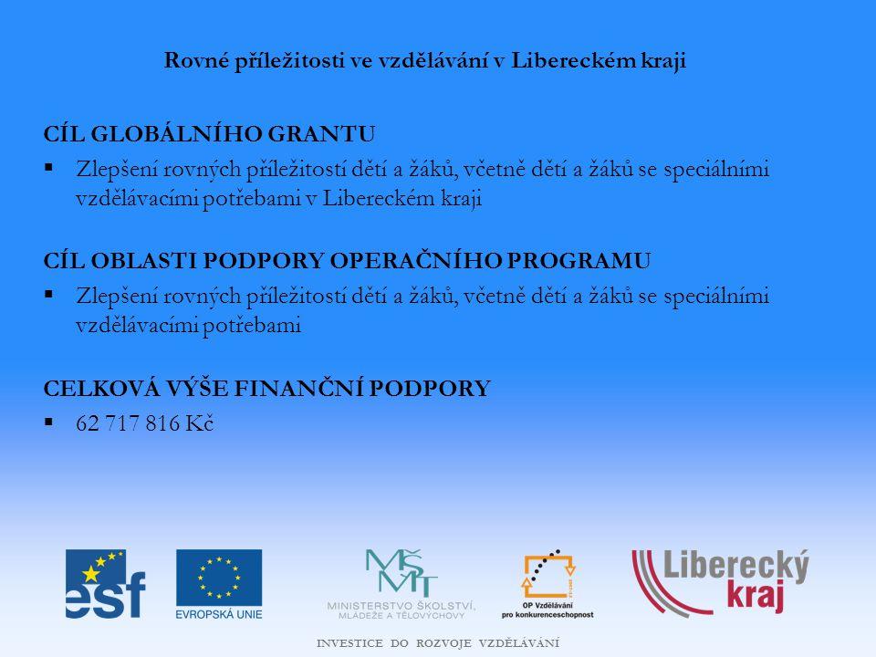 INVESTICE DO ROZVOJE VZDĚLÁVÁNÍ Rovné příležitosti ve vzdělávání v Libereckém kraji CÍL GLOBÁLNÍHO GRANTU  Zlepšení rovných příležitostí dětí a žáků, včetně dětí a žáků se speciálními vzdělávacími potřebami v Libereckém kraji CÍL OBLASTI PODPORY OPERAČNÍHO PROGRAMU  Zlepšení rovných příležitostí dětí a žáků, včetně dětí a žáků se speciálními vzdělávacími potřebami CELKOVÁ VÝŠE FINANČNÍ PODPORY  62 717 816 Kč