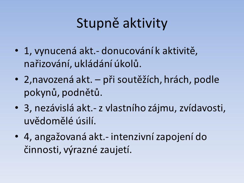 Stupně aktivity 1, vynucená akt.- donucování k aktivitě, nařizování, ukládání úkolů. 2,navozená akt. – při soutěžích, hrách, podle pokynů, podnětů. 3,