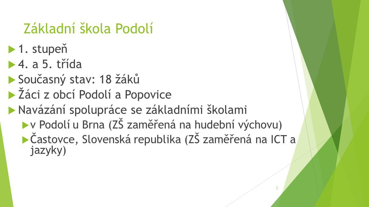 Základní škola Podolí  1. stupeň  4. a 5.