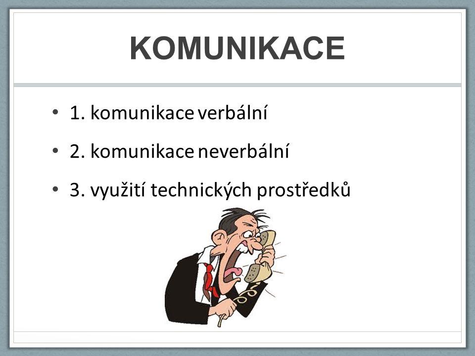 KOMUNIKACE 1. komunikace verbální 2. komunikace neverbální 3. využití technických prostředků