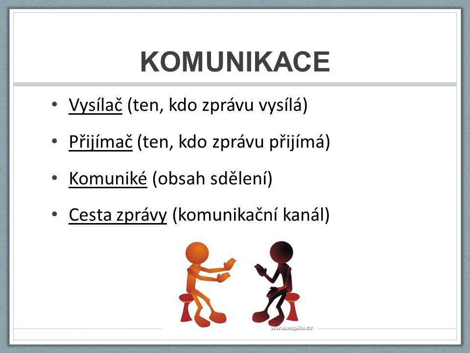 KOMUNIKACE Vysílač (ten, kdo zprávu vysílá) Přijímač (ten, kdo zprávu přijímá) Komuniké (obsah sdělení) Cesta zprávy (komunikační kanál)