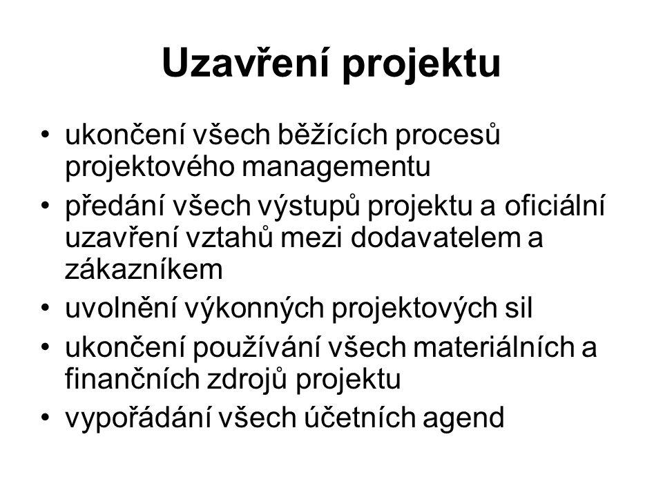 Uzavření projektu ukončení všech běžících procesů projektového managementu předání všech výstupů projektu a oficiální uzavření vztahů mezi dodavatelem