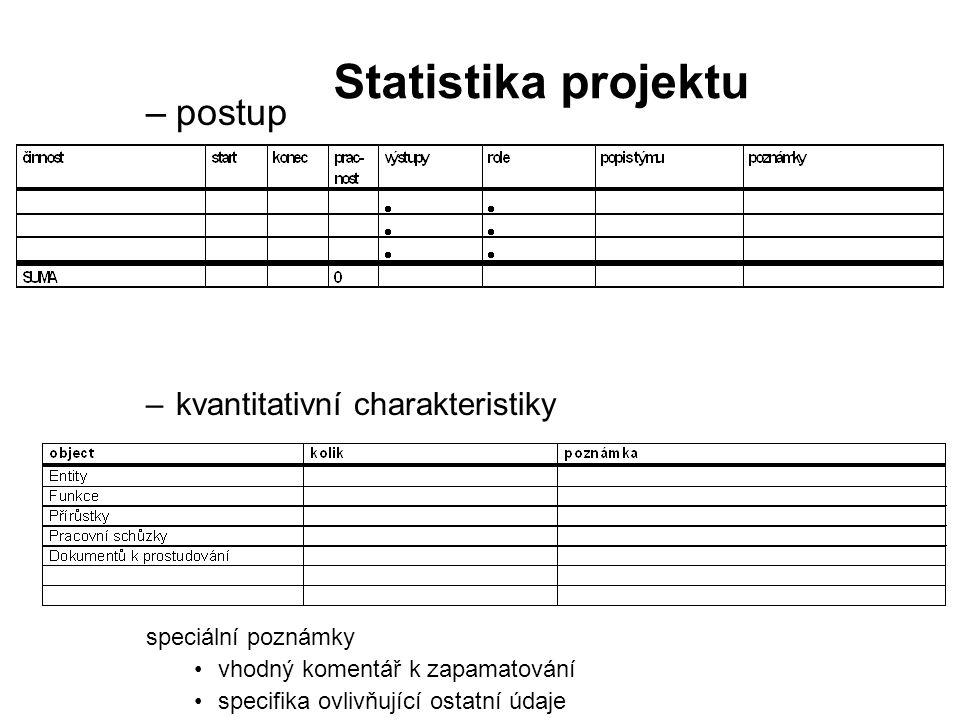 Statistika projektu –postup –kvantitativní charakteristiky speciální poznámky vhodný komentář k zapamatování specifika ovlivňující ostatní údaje