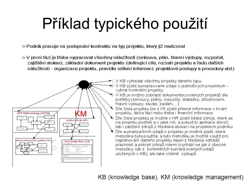 Příklad typického použití KB (knowledge base), KM (knowledge management)