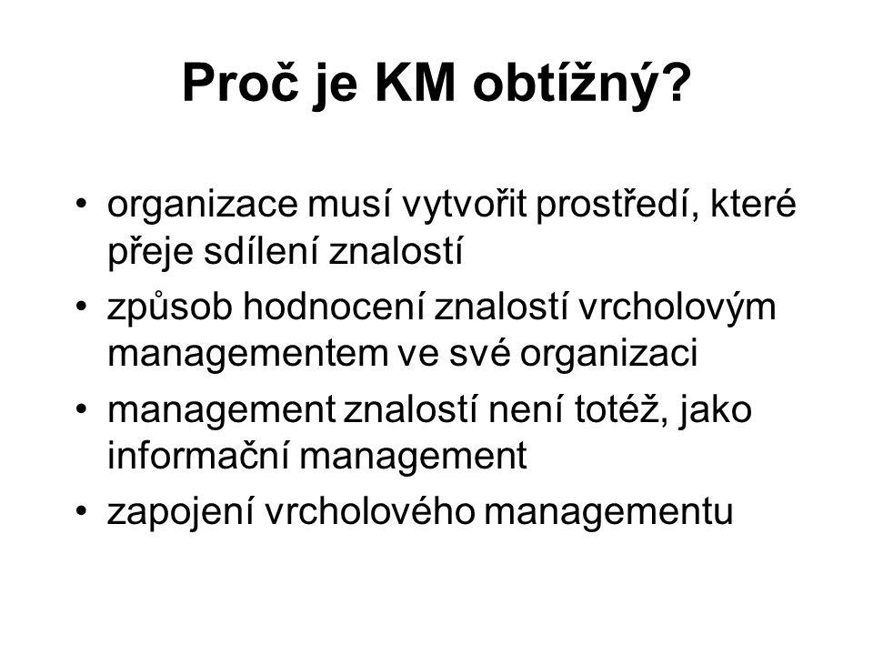 Proč je KM obtížný? organizace musí vytvořit prostředí, které přeje sdílení znalostí způsob hodnocení znalostí vrcholovým managementem ve své organiza