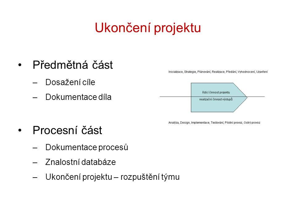 Ukončení projektu Předmětná část –Dosažení cíle –Dokumentace díla Procesní část –Dokumentace procesů –Znalostní databáze –Ukončení projektu – rozpuště
