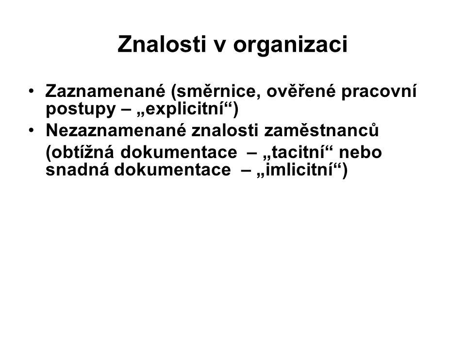 """Znalosti v organizaci Zaznamenané (směrnice, ověřené pracovní postupy – """"explicitní"""") Nezaznamenané znalosti zaměstnanců (obtížná dokumentace – """"tacit"""