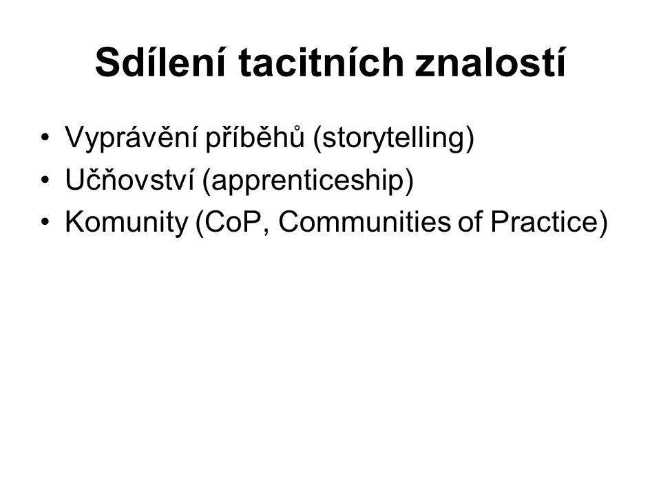 Sdílení tacitních znalostí Vyprávění příběhů (storytelling) Učňovství (apprenticeship) Komunity (CoP, Communities of Practice)