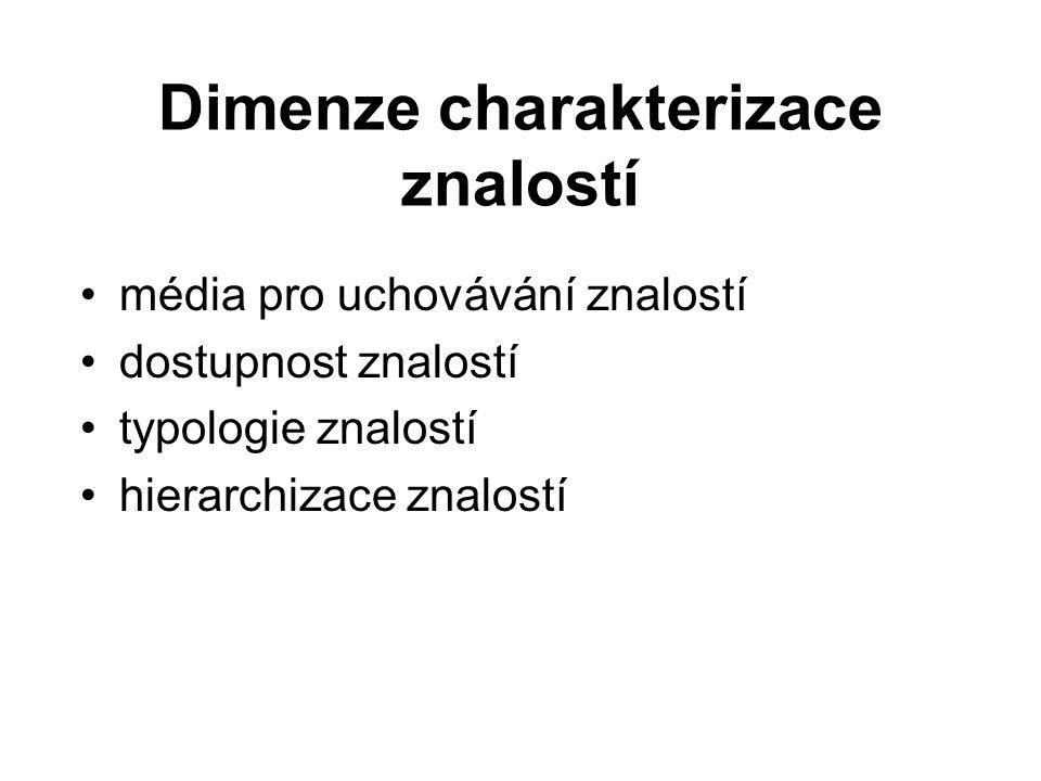 Dimenze charakterizace znalostí média pro uchovávání znalostí dostupnost znalostí typologie znalostí hierarchizace znalostí