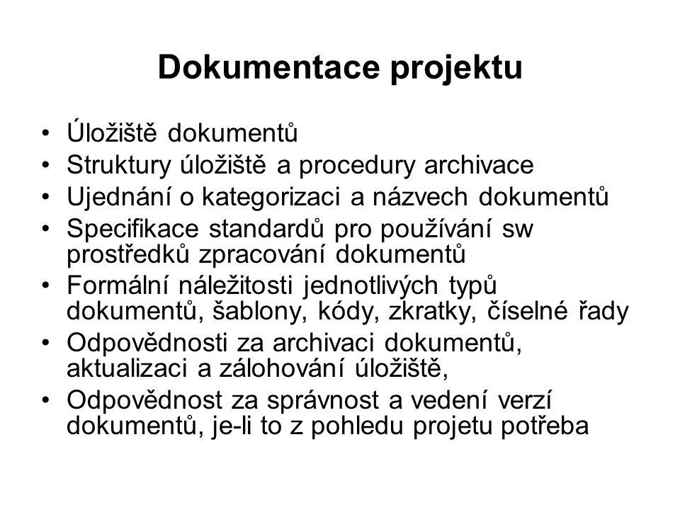 Dokumentace projektu Úložiště dokumentů Struktury úložiště a procedury archivace Ujednání o kategorizaci a názvech dokumentů Specifikace standardů pro
