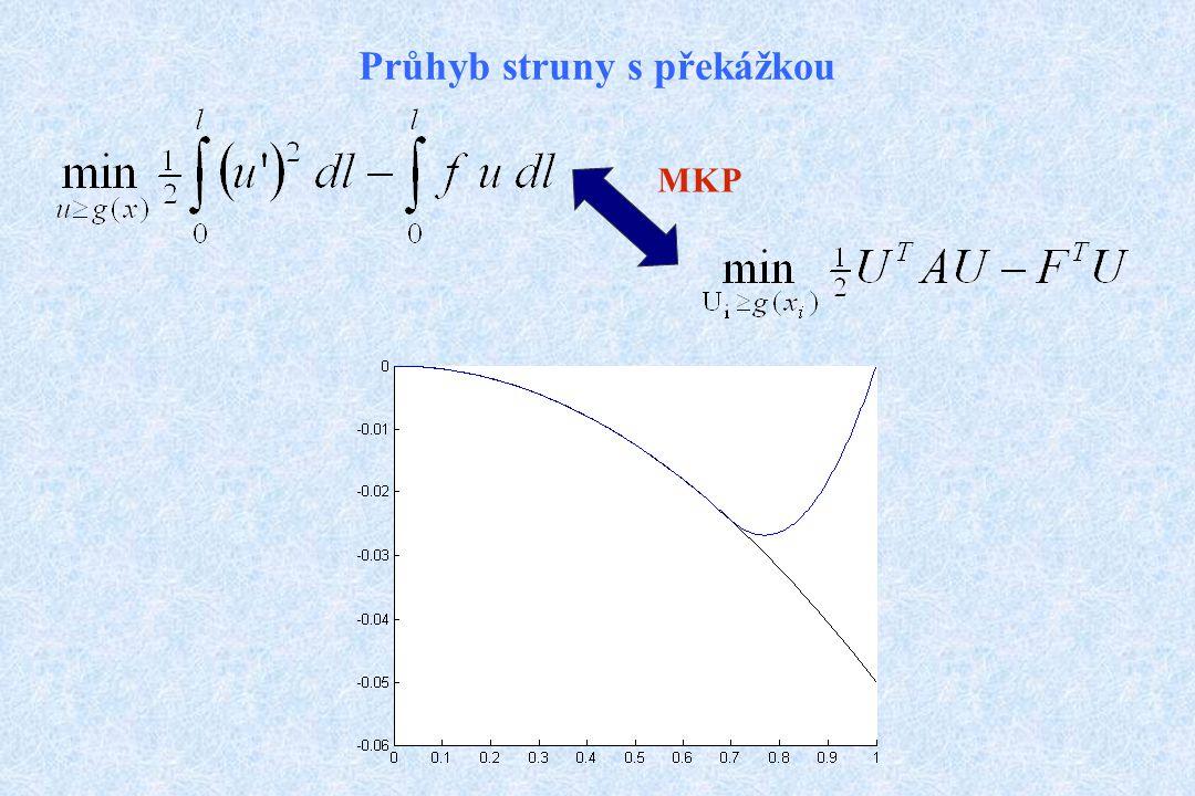 Průhyb struny s překážkou MKP