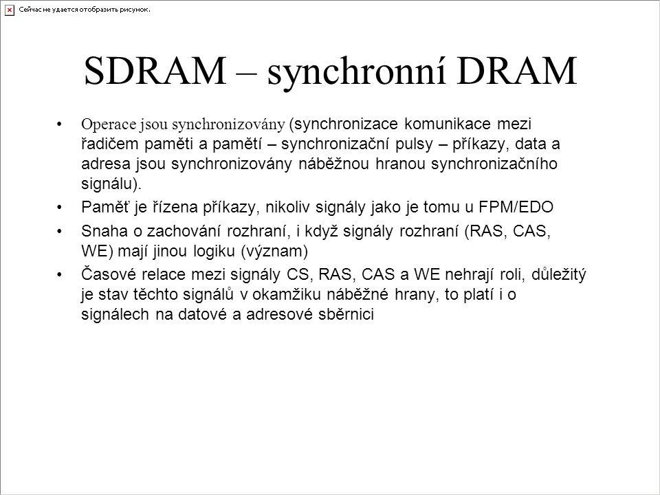 SDRAM – synchronní DRAM Operace jsou synchronizovány (synchronizace komunikace mezi řadičem paměti a pamětí – synchronizační pulsy – příkazy, data a adresa jsou synchronizovány náběžnou hranou synchronizačního signálu).