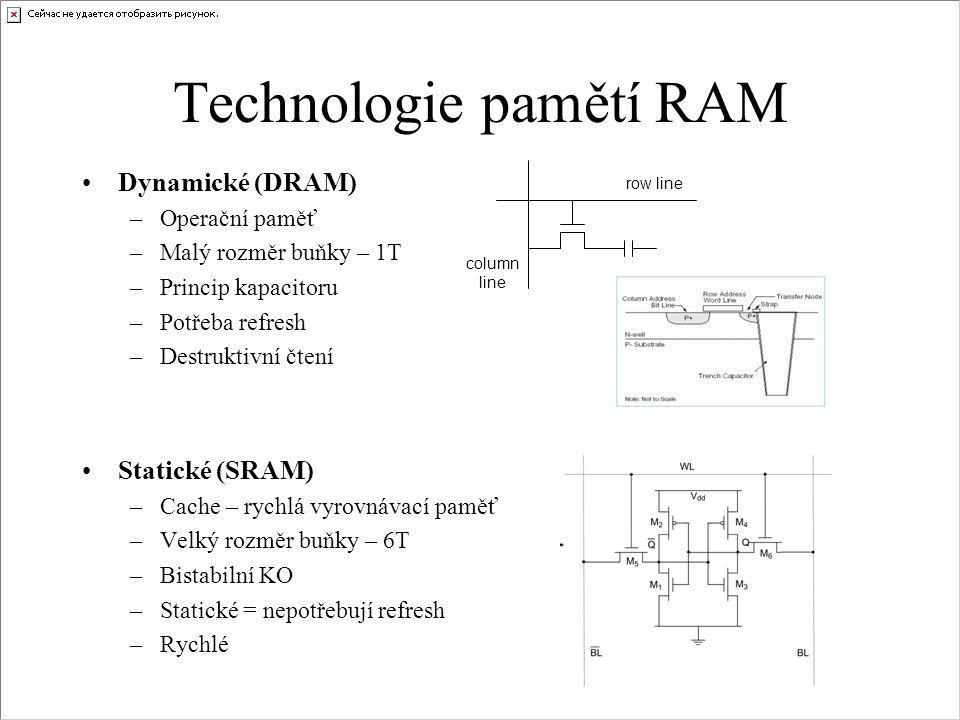 Technologie pamětí RAM Dynamické (DRAM) –Operační paměť –Malý rozměr buňky – 1T –Princip kapacitoru –Potřeba refresh –Destruktivní čtení Statické (SRAM) –Cache – rychlá vyrovnávací paměť –Velký rozměr buňky – 6T –Bistabilní KO –Statické = nepotřebují refresh –Rychlé row line column line