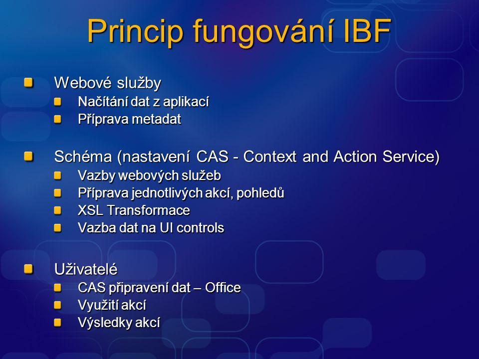 Princip fungování IBF Webové služby Načítání dat z aplikací Příprava metadat Schéma (nastavení CAS - Context and Action Service) Vazby webových služeb
