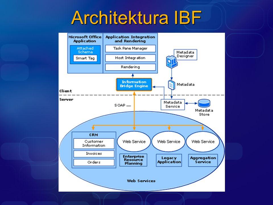 Architektura IBF