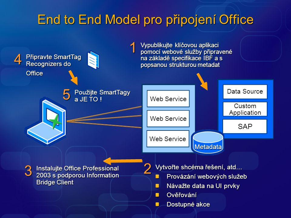 End to End Model pro připojení Office Vypublikujte klíčovou aplikaci pomocí webové služby připravené na základě specifikace IBF a s popsanou strukturo
