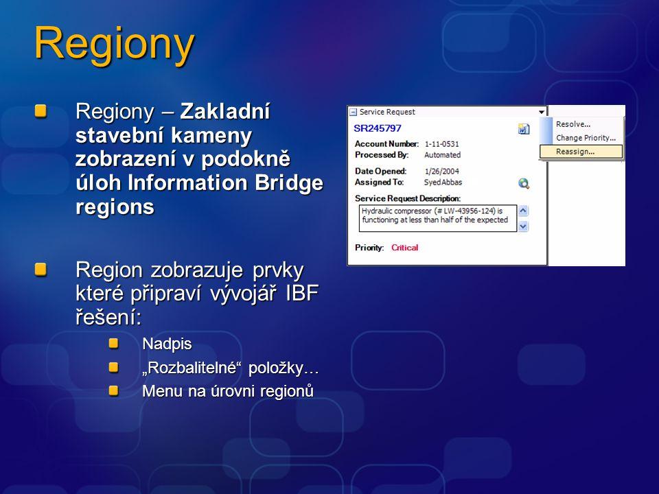 Regiony – Zakladní stavební kameny zobrazení v podokně úloh Information Bridge regions Region zobrazuje prvky které připraví vývojář IBF řešení: Nadpi