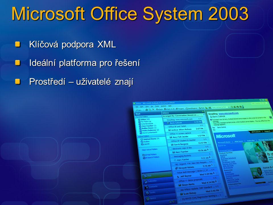 Klíčová podpora XML Ideální platforma pro řešení Prostředí – uživatelé znají Microsoft Office System 2003
