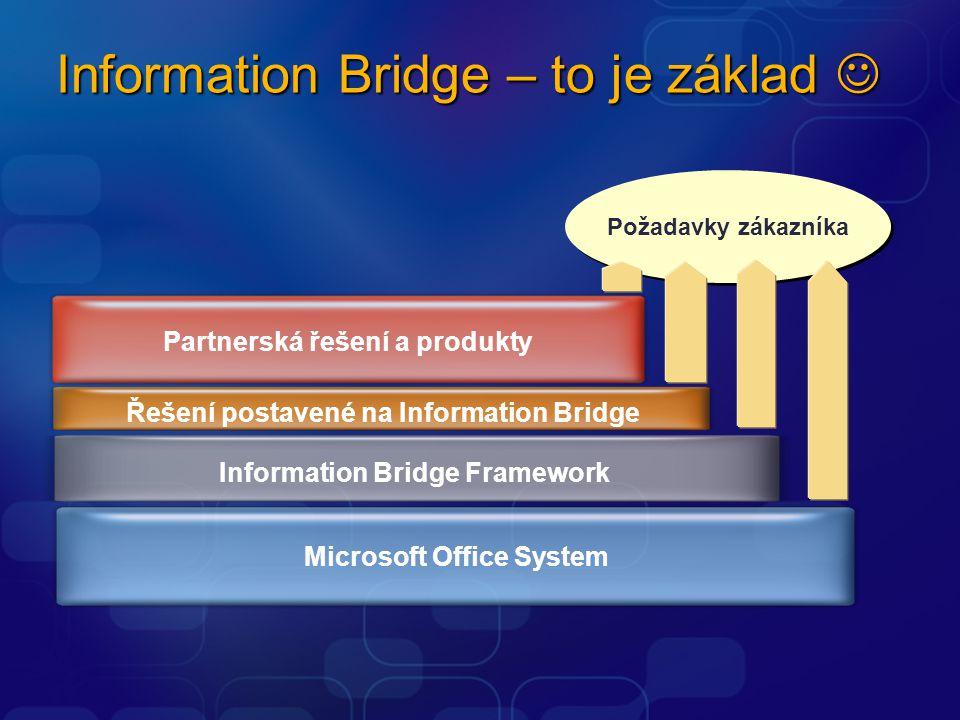 Information Bridge – to je základ Information Bridge – to je základ Požadavky zákazníka Microsoft Office System Partnerská řešení a produkty Řešení postavené na Information Bridge Information Bridge Framework