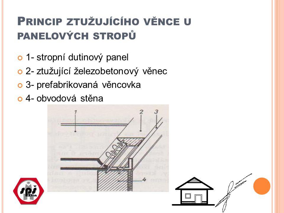 P RINCIP ZTUŽUJÍCÍHO VĚNCE U PANELOVÝCH STROPŮ 1- stropní dutinový panel 2- ztužující železobetonový věnec 3- prefabrikovaná věncovka 4- obvodová stěn