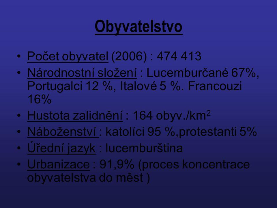 Obyvatelstvo Počet obyvatel (2006) : 474 413 Národnostní složení : Lucemburčané 67%, Portugalci 12 %, Italové 5 %. Francouzi 16% Hustota zalidnění : 1