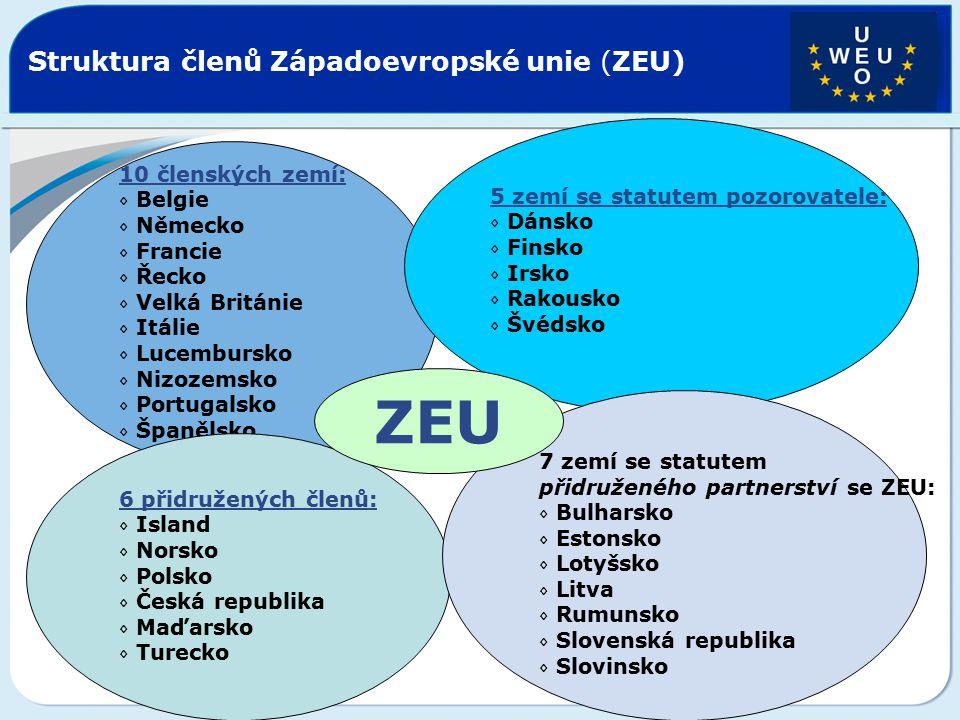Struktura členů Západoevropské unie (ZEU) 10 členských zemí: ⋄ Belgie ⋄ Německo ⋄ Francie ⋄ Řecko ⋄ Velká Británie ⋄ Itálie ⋄ Lucembursko ⋄ Nizozemsko
