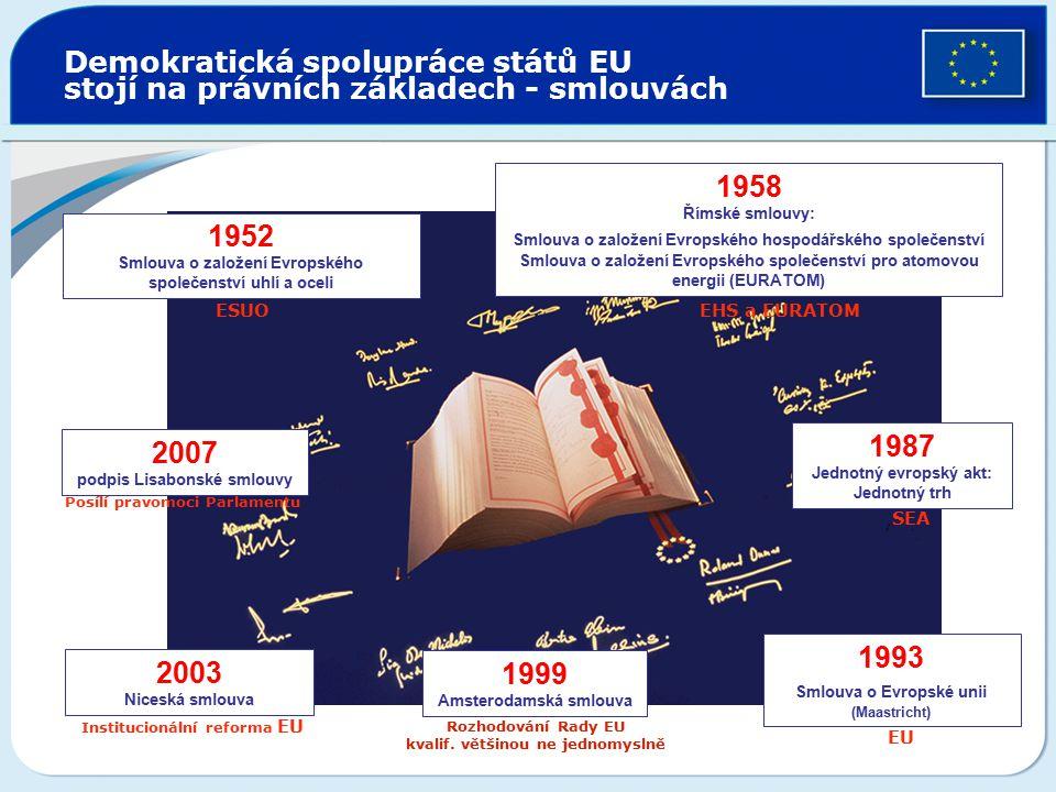 Demokratická spolupráce států EU stojí na právních základech - smlouvách 1952 Smlouva o založení Evropského společenství uhlí a oceli ESUO 1958 Římské