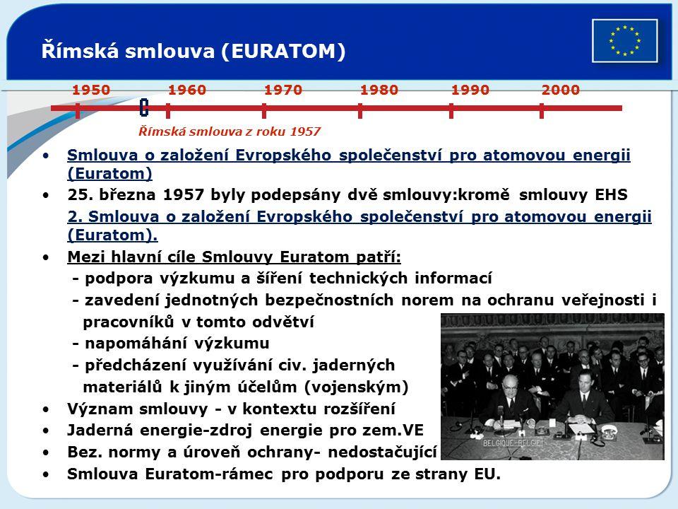 Římská smlouva (EURATOM) Smlouva o založení Evropského společenství pro atomovou energii (Euratom) 25. března 1957 byly podepsány dvě smlouvy:kromě sm