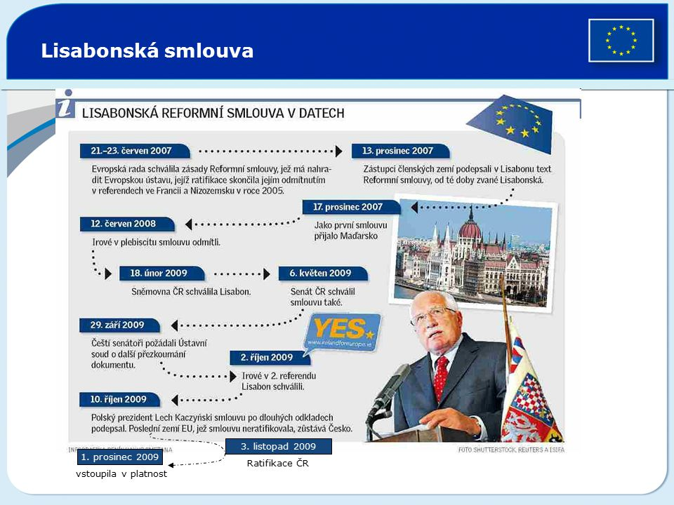 Lisabonská smlouva vstoupila v platnost 1. prosinec 20093. listopad 2009 Ratifikace ČR
