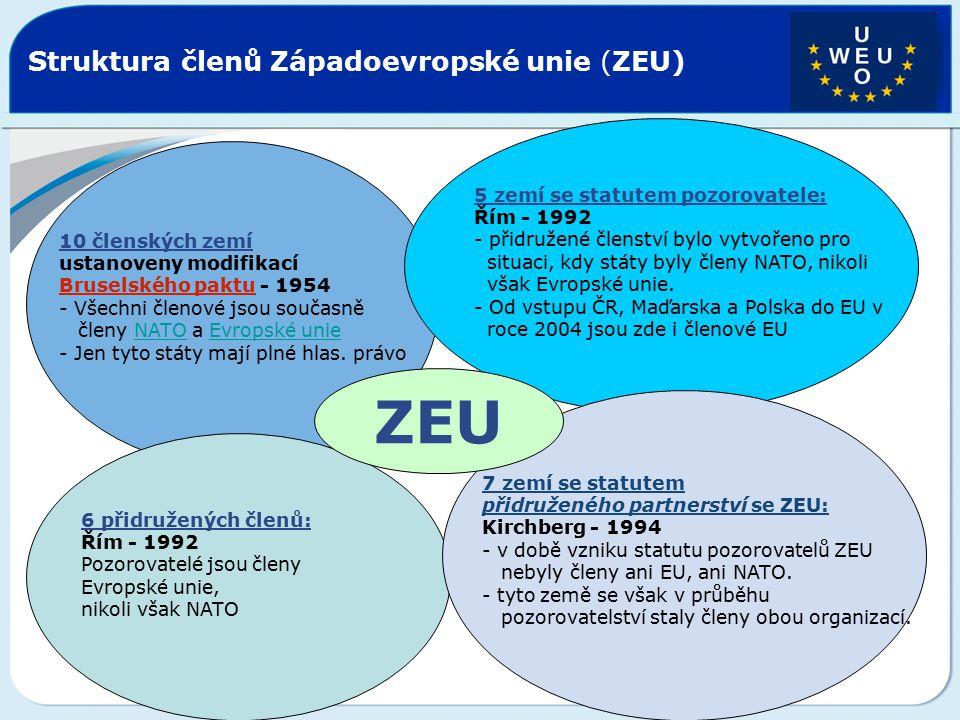 Struktura členů Západoevropské unie (ZEU) 10 členských zemí: ⋄ Belgie ⋄ Německo ⋄ Francie ⋄ Řecko ⋄ Velká Británie ⋄ Itálie ⋄ Lucembursko ⋄ Nizozemsko ⋄ Portugalsko ⋄ Španělsko 5 zemí se statutem pozorovatele: ⋄ Dánsko ⋄ Finsko ⋄ Irsko ⋄ Rakousko ⋄ Švédsko 6 přidružených členů: ⋄ Island ⋄ Norsko ⋄ Polsko ⋄ Česká republika ⋄ Maďarsko ⋄ Turecko 7 zemí se statutem přidruženého partnerství se ZEU: ⋄ Bulharsko ⋄ Estonsko ⋄ Lotyšsko ⋄ Litva ⋄ Rumunsko ⋄ Slovenská republika ⋄ Slovinsko ZEU