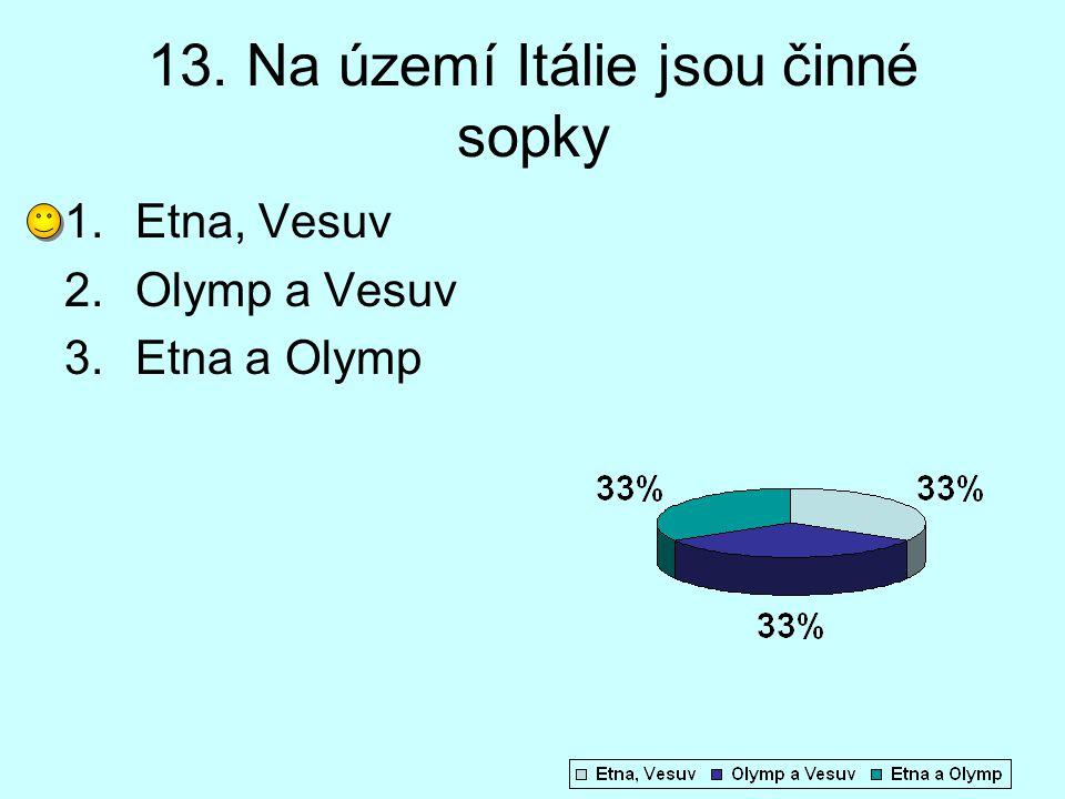 13. Na území Itálie jsou činné sopky 1.Etna, Vesuv 2.Olymp a Vesuv 3.Etna a Olymp