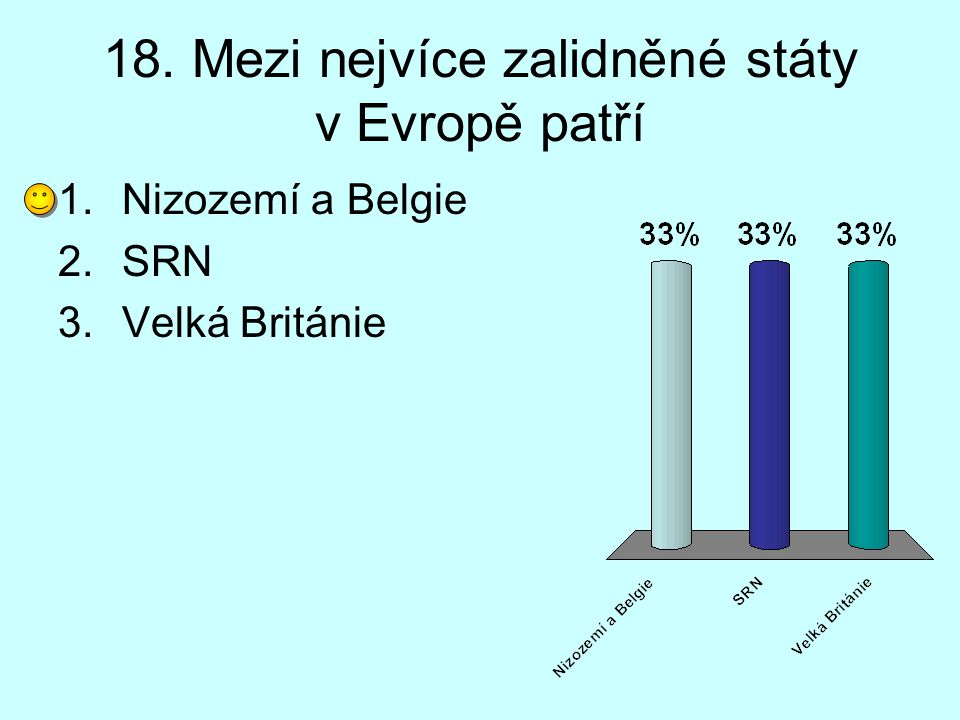 18. Mezi nejvíce zalidněné státy v Evropě patří 1.Nizozemí a Belgie 2.SRN 3.Velká Británie