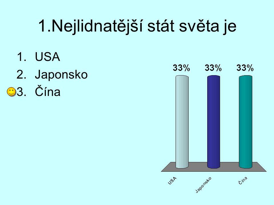 1.Nejlidnatější stát světa je 1.USA 2.Japonsko 3.Čína