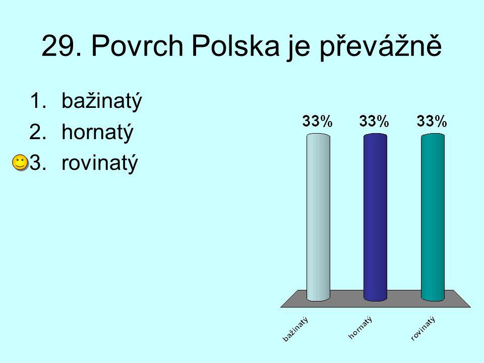 29. Povrch Polska je převážně 1.bažinatý 2.hornatý 3.rovinatý