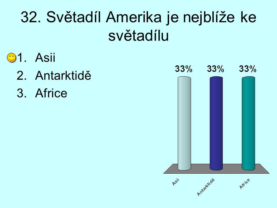 32. Světadíl Amerika je nejblíže ke světadílu 1.Asii 2.Antarktidě 3.Africe