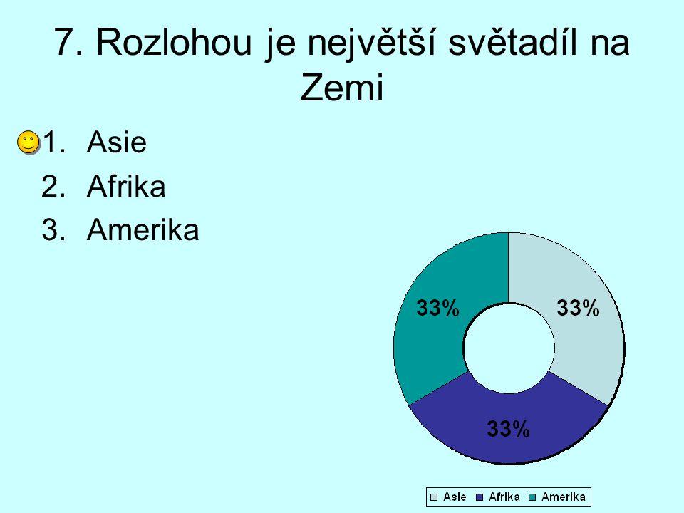 7. Rozlohou je největší světadíl na Zemi 1.Asie 2.Afrika 3.Amerika