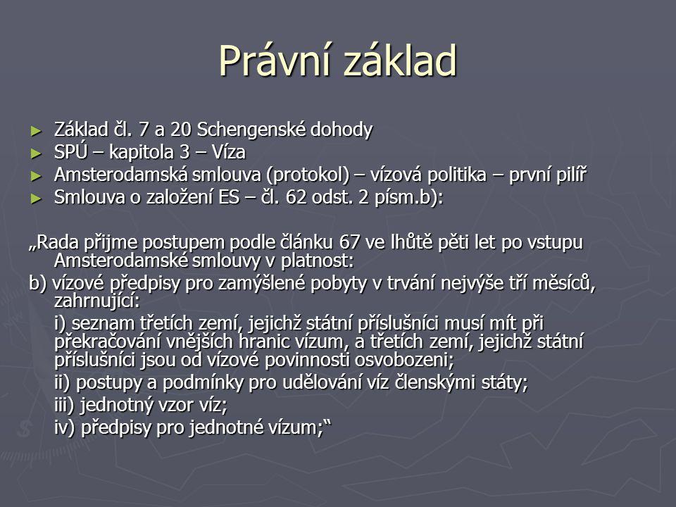 Právní základ ► Základ čl. 7 a 20 Schengenské dohody ► SPÚ – kapitola 3 – Víza ► Amsterodamská smlouva (protokol) – vízová politika – první pilíř ► Sm