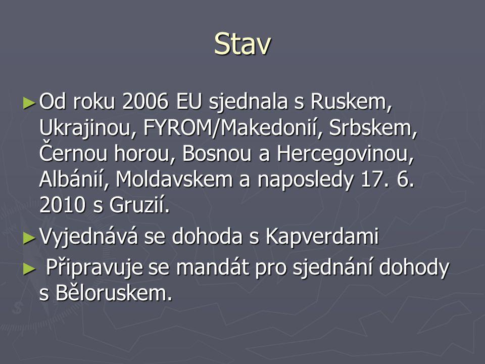 Stav ► Od roku 2006 EU sjednala s Ruskem, Ukrajinou, FYROM/Makedonií, Srbskem, Černou horou, Bosnou a Hercegovinou, Albánií, Moldavskem a naposledy 17