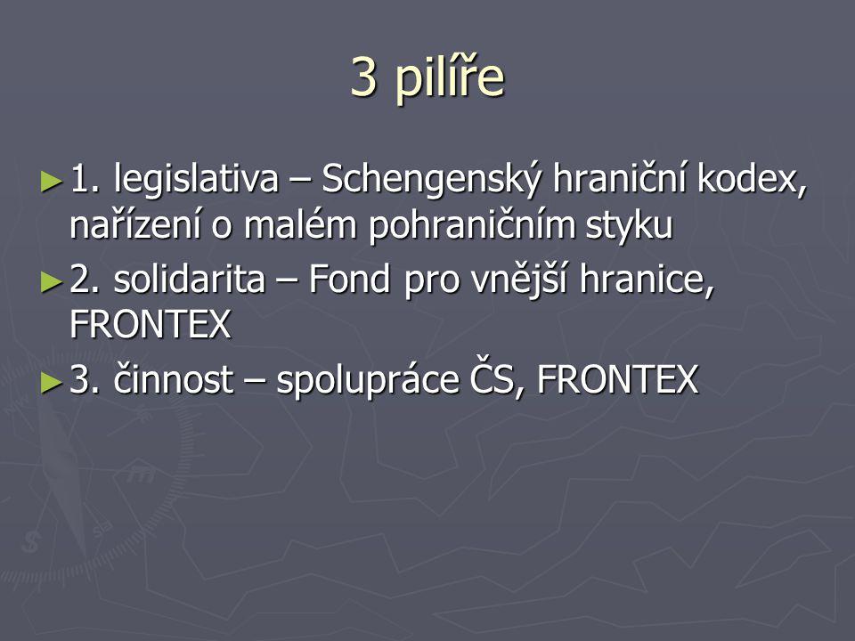 3 pilíře ► 1. legislativa – Schengenský hraniční kodex, nařízení o malém pohraničním styku ► 2. solidarita – Fond pro vnější hranice, FRONTEX ► 3. čin