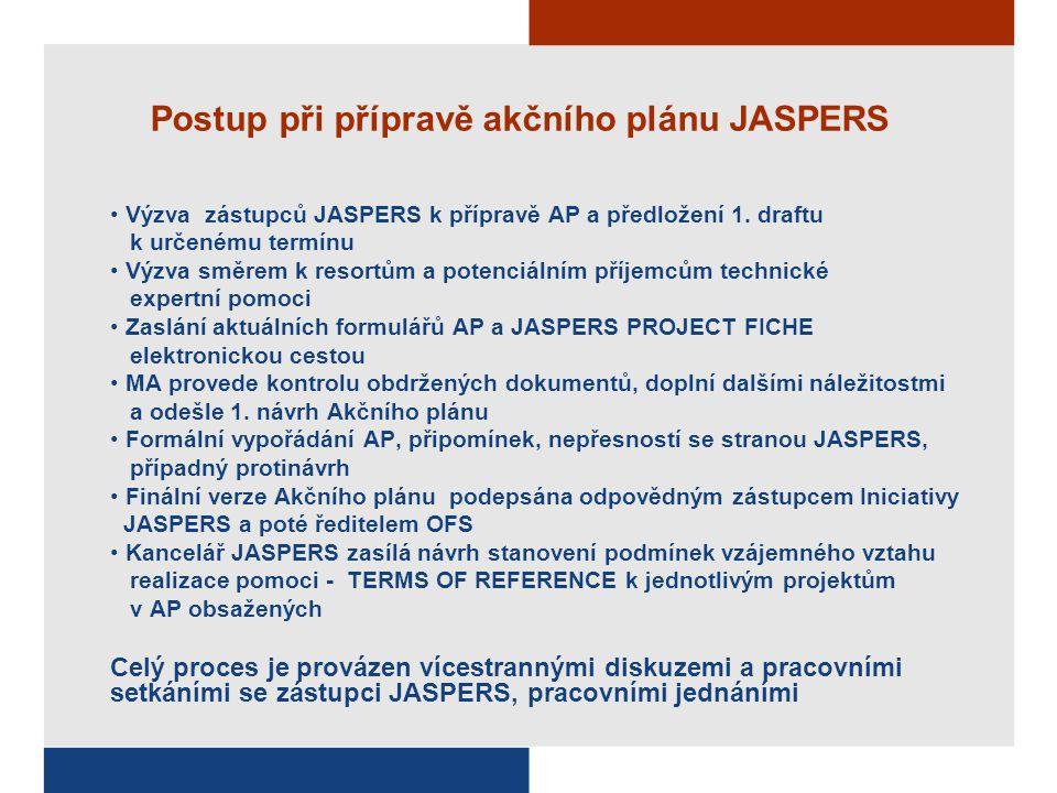 Postup při přípravě akčního plánu JASPERS Výzva zástupců JASPERS k přípravě AP a předložení 1. draftu k určenému termínu Výzva směrem k resortům a pot