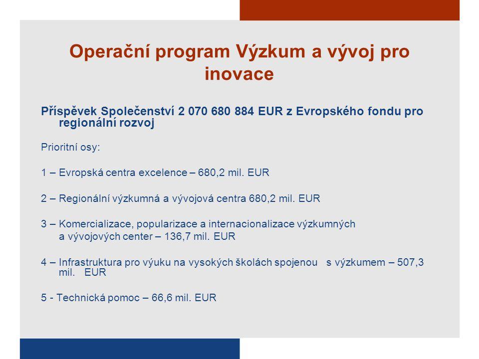Operační program Výzkum a vývoj pro inovace Příspěvek Společenství 2 070 680 884 EUR z Evropského fondu pro regionální rozvoj Prioritní osy: 1 – Evrop