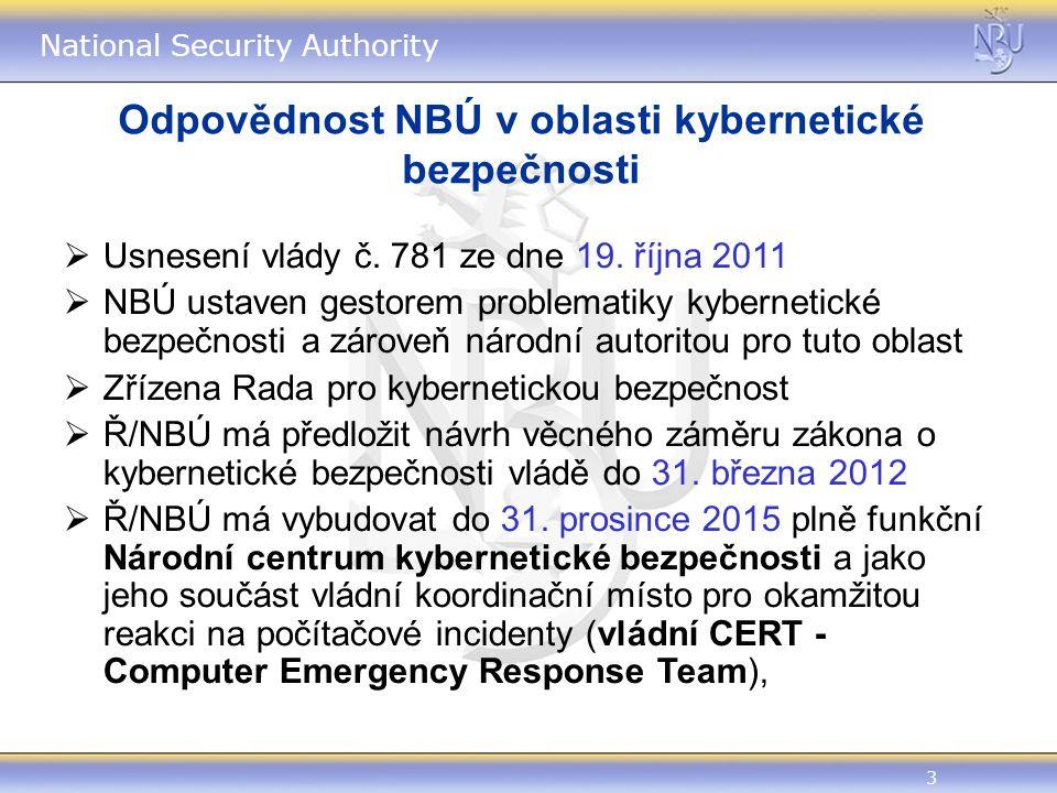14 National Security Authority Dotazy?