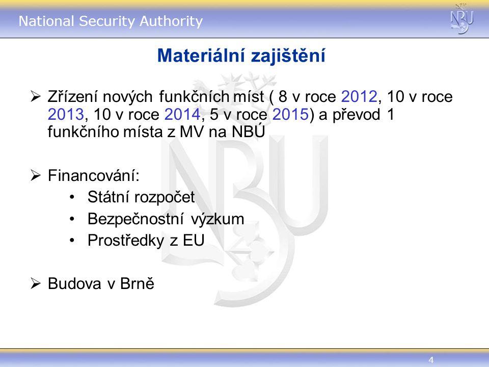 4 National Security Authority Materiální zajištění  Zřízení nových funkčních míst ( 8 v roce 2012, 10 v roce 2013, 10 v roce 2014, 5 v roce 2015) a převod 1 funkčního místa z MV na NBÚ  Financování: Státní rozpočet Bezpečnostní výzkum Prostředky z EU  Budova v Brně
