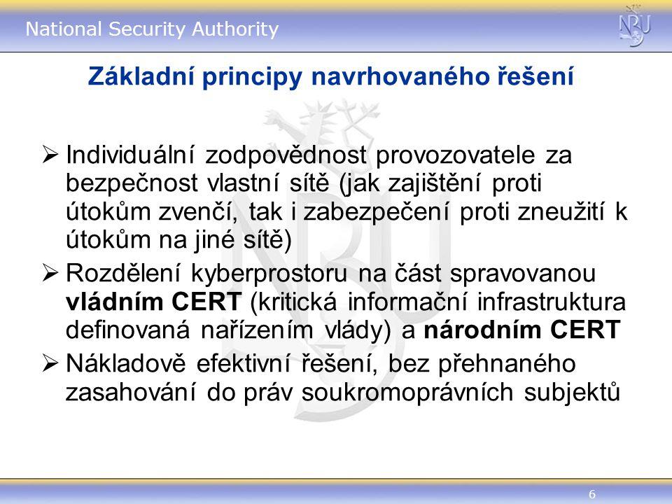 6 National Security Authority Základní principy navrhovaného řešení  Individuální zodpovědnost provozovatele za bezpečnost vlastní sítě (jak zajištění proti útokům zvenčí, tak i zabezpečení proti zneužití k útokům na jiné sítě)  Rozdělení kyberprostoru na část spravovanou vládním CERT (kritická informační infrastruktura definovaná nařízením vlády) a národním CERT  Nákladově efektivní řešení, bez přehnaného zasahování do práv soukromoprávních subjektů