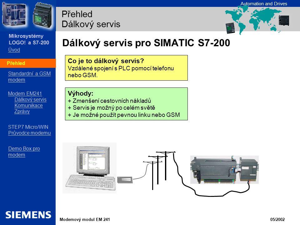 Přehled Standardní a GSM modem Modem EM241 Dálkový servis Komunikace Zprávy STEP7 Micro/WIN Průvodce modemu Průvodce modemu Demo Box pro modem Automat
