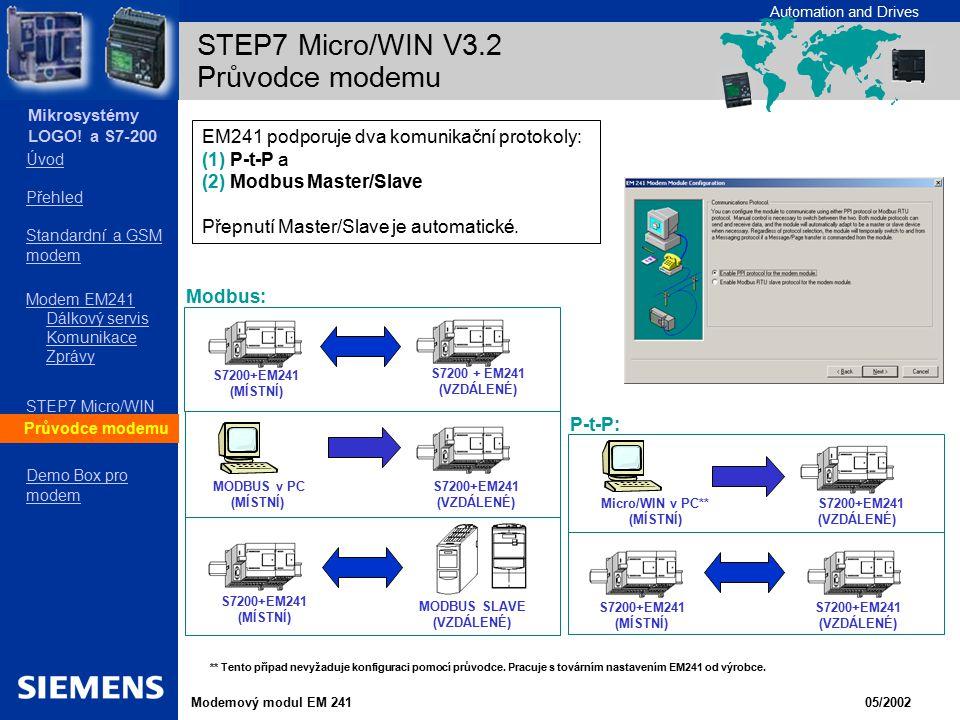 Úvod Přehled Standardní a GSM modem Modem EM241 Dálkový servis Komunikace Zprávy STEP7 Micro/WIN Průvodce modemu Průvodce modemu Demo Box pro modem Au